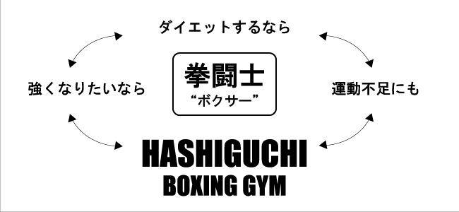 hashiguchi_message.jpg